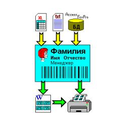 BarcodeMaster