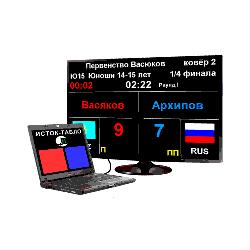 Source-scoreboard